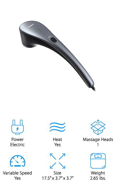 Naipo Handheld Massager