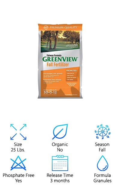GreenView Fairway Fertilizer