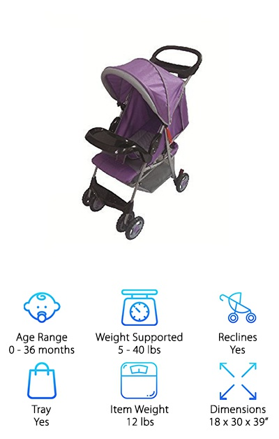 If you're looking for an umbrella stroller with tray, the AmorosO Stroller with Tray was our fav. It's super lightweight at 12 pounds and folds small for easy travel. It comes in four colors: purple, pink, gray, and red. The AmorosO Stroller with Tray is great for walking in stores, sidewalks, or other flat areas, but doesn't have a suspension system for off roading. It has three reclining positions for your child's comfort. There is also a pretty big basket for storing stuff for your child, as well as the all important snack tray. It supports up to 40 pounds, so this stroller will most likely be around with you and your child for a long time. Not to mention that this model is also very inexpensive. So if you need a great deal on an awesome stroller, take a look at the AmorosO Stroller with Tray. We're pretty sure you're going to like it as much as we do!