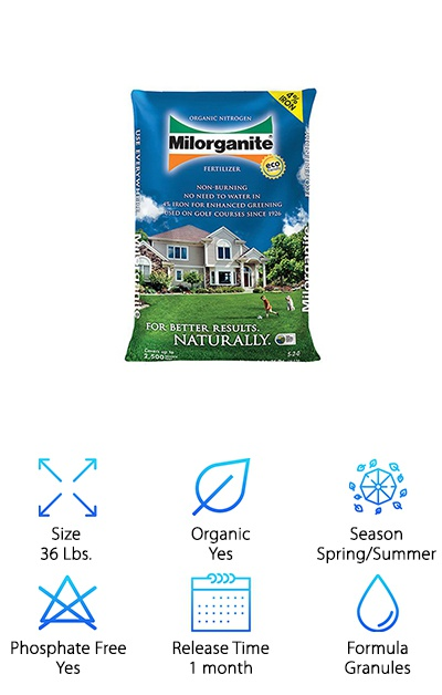 Milorganite 0636 Nitrogen Fertilizer