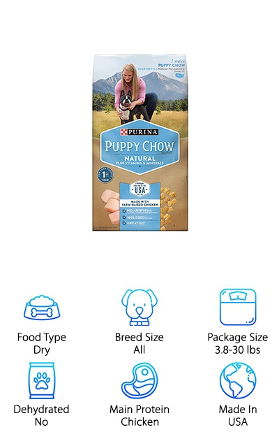 Purina Puppy Chow Natural Plus