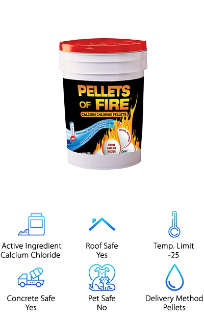 Pellets of Fire Ice Melter
