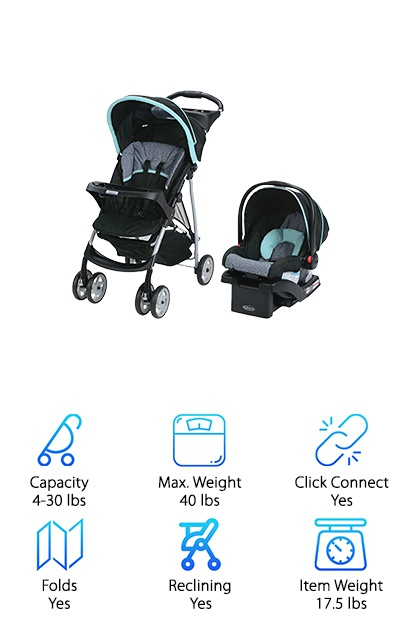 The Graco LiteRider is a complete travel system that makes life easier for parents on the go. The Click Connect 30 infant car seat is a rear-facing seat designed to fit children 4-30 pounds and up to 30''. The LiteRider stroller is lightweight but full-featured, with built-in suspension and lockable front-swivel wheels. The seat can be set to a recline position for naptime, and the child's tray with cup holder pivots out of the way, so getting your child in and out of the stroller is easier. The stroller also has a parent's cupholder and under-seat storage for carrying everything you need for the outing and your sanity! The car seat has a harness that can be converted to a three-point or five-point for your child's comfort as they grow. A canopy keeps the little bambino shaded from the sun, but you can check in on them any time with the built-in peekaboo window!