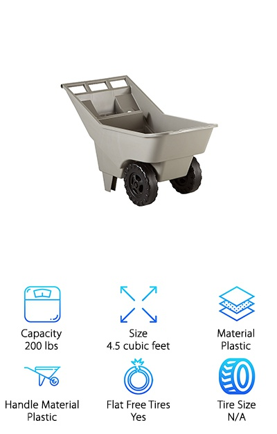 Rubbermaid Lawn Cart