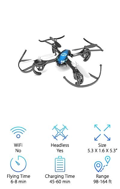 Best Racing Drones for Sale