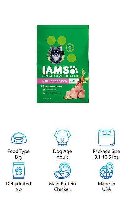Iams Proactive Health Food