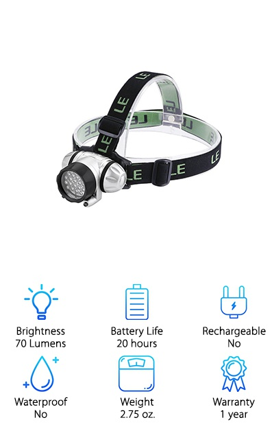 Lighting EVER LED Headlamp