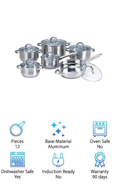 Heim Concept Cookware