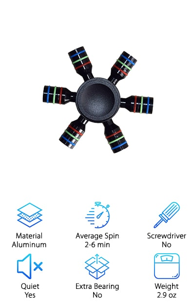 The Zip spinner looks smart in black with multi-colored bands around the ends of its six sides. It promises a lightening speed rotation for up to six minutes, which is one of the fastest designs we've seen on the market! Made from aluminum and with premium fidget spinner ball bearings, the Zip lets you switch from trick to trick without a long lag time in between. Its design provides for easy one-handed spinning, flexibility, and twisting. Watch the spinner disappear and the colors swirl as your Zip reaches maximum spinning speed. Almost like an optical illusion, this spinner makes keeping your hands busy fun and attractive! Small and quiet, the Zip is appropriate for all settings and occasions. If you're looking for a fun toy for tricks or you need a spinner to help reduce anxiety and focus your thoughts, this model has you covered. Affordable, durable, and cool to watch, you don't want to miss out on Zip.