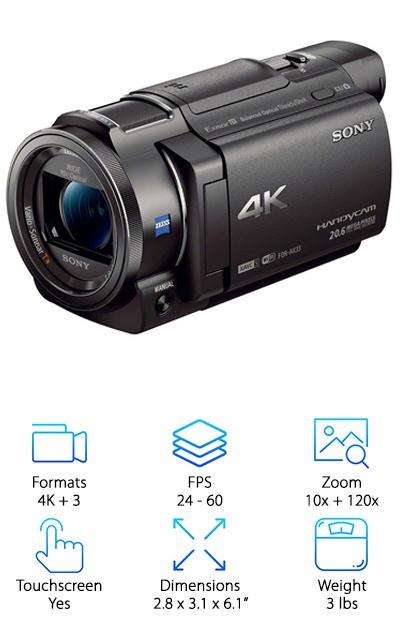 Sony FDRAX33 4K