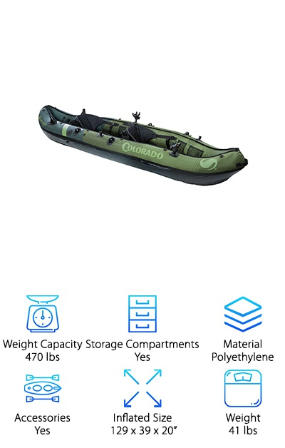 Sevylor Coleman Fishing Kayak