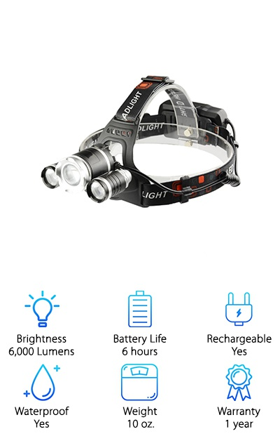 Ousili Super Bright Headlamp