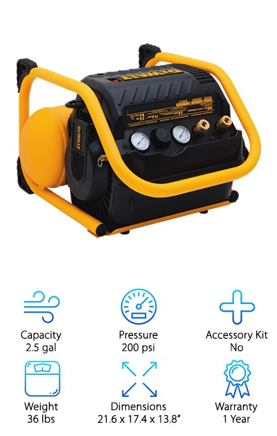 "If you are less concerned with a budget and want to own a high-pressure air compressor, the Dewalt DWFP55130 is perfect for you. While the tank is only 2.5 gallons, you will get plenty of use before recovery thanks to its maximum pressure of 200 psi. In fact, with that kind of pressure, you can easily operate up to three different tools at once. When the air compressor finally needs to recover, it will do so quickly and quietly. The pump will always cut in at 165 psi, so you will never have to worry about running out of air while you're working. You will also never have to worry about maintaining the pump because it is durable and oil-free. This air compressor is perfect for taking it to any job site because it only weighs 36 pounds and is 21.6 x 17.4 x 13.8"". It comes with a roll cage to provide it with more protection so you can keep the important parts safe from the wear and tear of the toughest job sites. Though this would be the perfect air compressor for many applications, it does not come with an accessory kit. However, it does come with a one-year warranty so you can work worry-free."