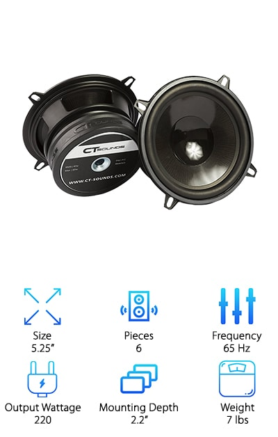 You might be wondering if we're going to cover and of the best 5.25 component speakers in this review. And you're in luck - we are! The CT Sounds Strato Speaker Set is a great system that will really upgrade the sound of your factory stereo system. Better yet, use them with an outboard amplifier and you'll really see what they can do. The woofers are made to flex and put out clean sound. How? They're made of an injection-molded polypropylene cone and a rubber surround. The tweeters have a gorgeous silver chrome plated grille and use copper clad aluminum wire. The sound that you'll get from these is excellent: clean, clear, and loud. And one more thing: installation is pretty easy and everything you need is also included.