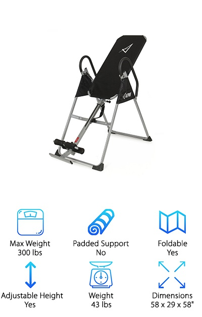 Akonza Inversion Table