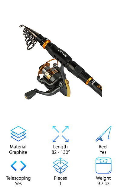 Goture Sword Fishing Rod
