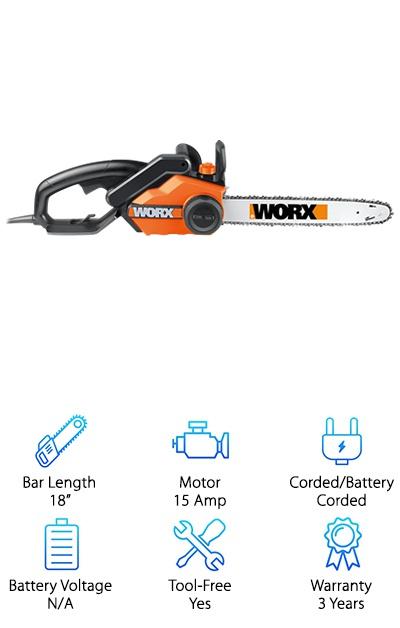 Worx WG304