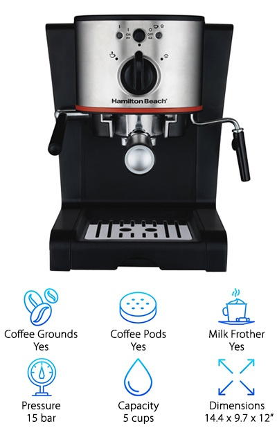 The Hamilton Beach 40792 is compatible with both ground coffee and ESE pods and comes with a swiveling milk frother and steam wand for fancier drinks. Both the five-cup water tank and drip tray are removable, and the Slide and Lock filter system means the filter locks into place when positioned correctly. There is enough clearance under the machine to use regular coffee mugs. It's also fast and relatively quiet as it works, and you can choose the amount dispensed with your pull. Small but powerful, the Hamilton Beach 40792 is easy to operate and uses an authentic Italian pump to create 15 bar for extraction. It is on the higher end of cheap but offers a ton of features, making it one of the best inexpensive espresso machine models you can get.