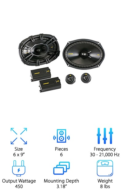 The Kicker Audio Component speakers are the best choice if you're looking for oval 6 x 9 inch speakers. They're the way to go if you're looking for a way to upgrade the factory speakers in your car or if you're building your first system. The polypropylene woofer has a foam surround that will keep it stable and in place for many miles down the road. What about the tweeters? The lyrics and instrumental details will shine through thanks to the ¾ inch titanium domes. And get this: there's an outboard crossover network that lets you choose a tweeter level for your car. Why does this matter? It lets you find the perfect balance so that everyone in your car will get the same awesome experience no matter where they're sitting.