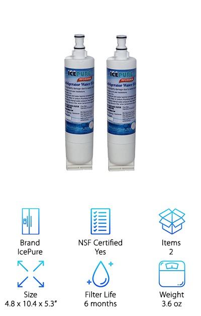 IcePure Premium Filter