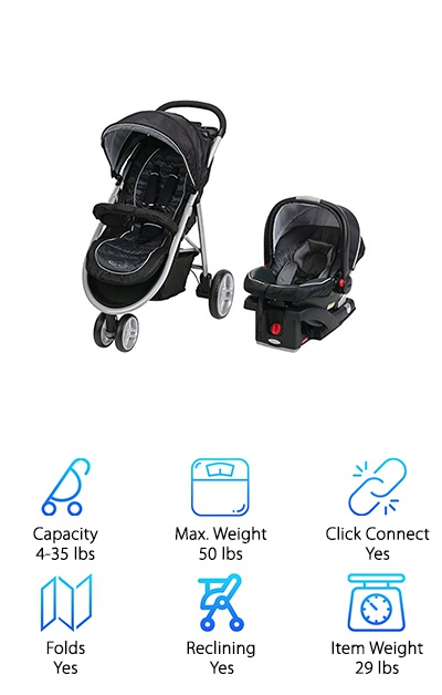 10 Best Car Seat Stroller Combo 2020 Buying Guide Geekwrapped