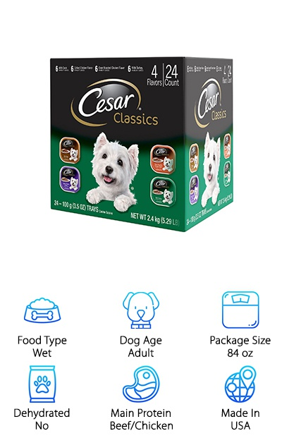 Cesar Poultry Flavored Food