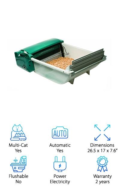 PetZone Smart Scoop Litter Box