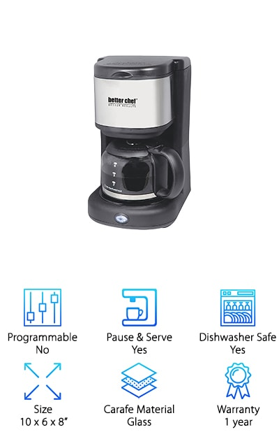 Better Chef IM-104S Coffee Maker
