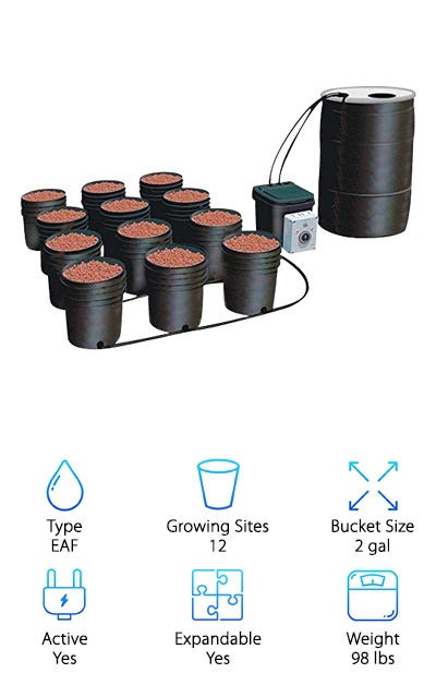 This hydroponic ebb and flow system has 12 two-gallon buckets that can be expanded up to 48 buckets for the ambitious hydro grower. The controller can be set from six to 48 buckets, so this system can also handle the ebb and flow of growing cycles, not just water! The 55-gallon reservoir is designed to stand up to the tax, too, and the individual buckets can be placed wherever is most convenient. The Grow Flow system also has overflow protection thanks to an emergency shut-off valve that is triggered when the float valve stops working. Also included with the kit are quart-sized bottles of the classic three-part Flora Series of nutrients. To get started, just grab some plants, and your grow medium of choice. This system is ideal for medium to large growing setups and people who want to customize and expand their hydroponics system. The fail-safe overflow protection can be a real lifesaver - or at least a floor-saver. The included instructions are a little vague, so people with prior experience with EAF systems and hydroponics may be more comfortable setting up this unit. It can be a good investment if you want to expand your current system but want a system that can handle lots of buckets in the future. There is plenty of room to grow here, in more than one way.
