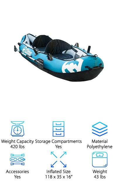 Elkton Outdoors Fishing Kayak