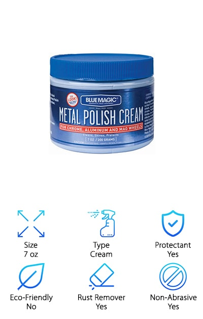 Blue Magic 400 Polish Cream