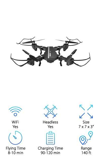 Rounding out our top ten list is a smartphone-compatible option at a crazy affordable price. Since you're already comfortable doing virtually anything from your phone, why not check out the best drones for filming and taking pictures via smartphone controls? The VISUO drone is a WiFi-connected drone that syncs up with your phone or tablet to get the perfect in-flight pictures and videos. We combed through every camera drone review of some of the top-rated models, and when we stumbled upon the VISUO, we knew we had to include it on our list. It allows you to view live footage from the world above, right to your favorite device. Take advantage of the 720P high definition camera to snap the perfect pictures. And the air pressure altitude hold function will keep the drone hovering at just the right height for ideal shots. Equipped with one-click launch, one-click landing, one-key return, and headless mode, this professional drone is easy to fly and ideal for beginners. If you're trying to find a cheap option that delivers stellar shots, then look no further.