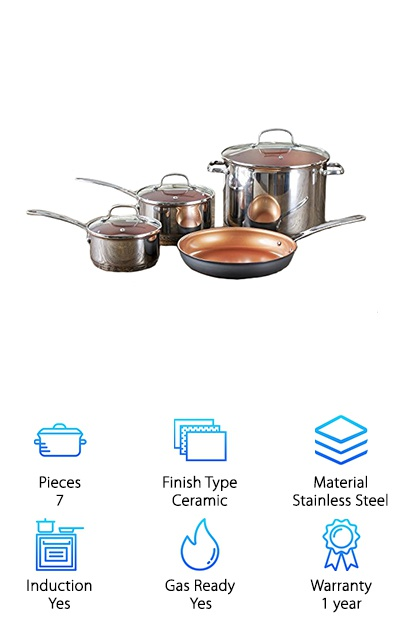 Nuwave Duralon 7 pc. Cookware Set