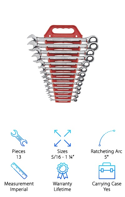 GearWrench Ratcheting Set