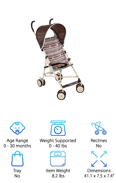 Disney Umbrella Stroller