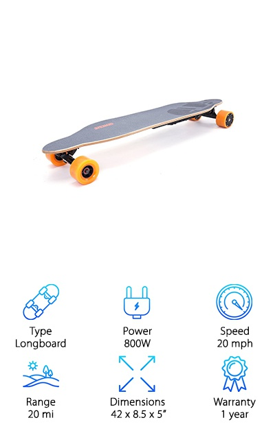 "To all of you who wish to go the distance, consider the Genesis Tomahawk Electric Skateboard. And by ""going the distance"" I mean how far the Tomahawk can travel on one full charge of the battery. The Tomahawk can go 20 miles on one charge. That is a long way, possibly farther than any of the other electric longboards can go on a single charge. It can go pretty fast too with a 20-miles-an-hour top speed. It's also no slouch in the power department. The Tomahawk generates enough torque to go up a 20-degree incline. And it can do all this while carrying a 264-pound rider which is the maximum load capacity for this electric longboard. How does it do it? Maybe it's magic or maybe just state-of-the-art technology. The bottom line is, if you want to go far, then you might as well do it on a Genesis Tomahawk Electric Skateboard."