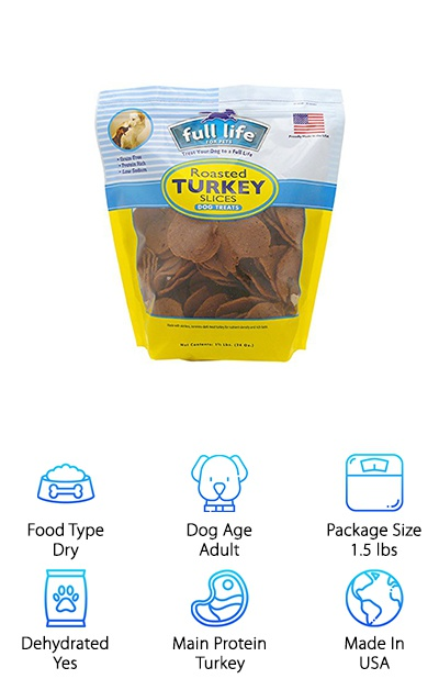 Full Life for Pets Turkey Slices