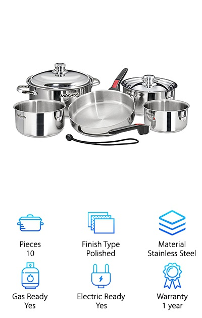 Magma Products Cookware Set