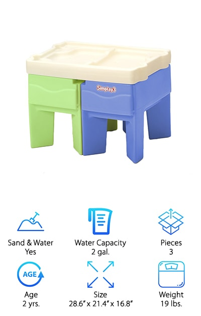 Simplay3 Water Activity Table