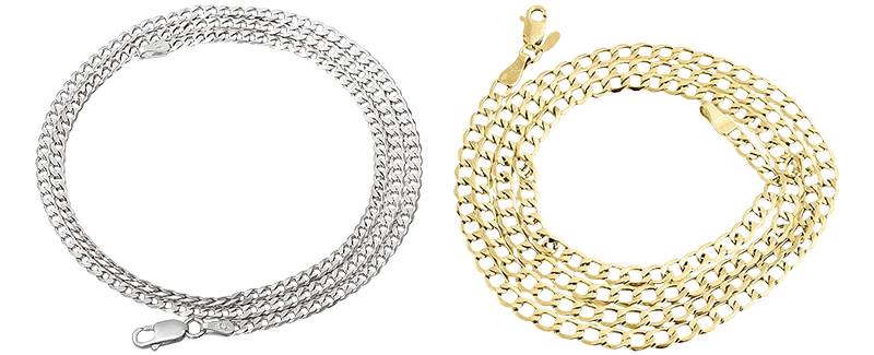 Best Micro Cuban Chains