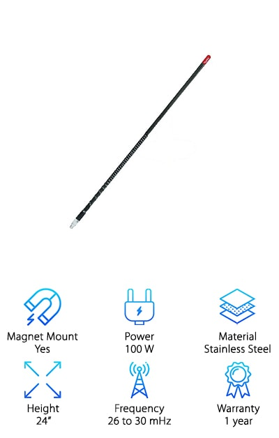 TRAM Center CB Antenna Kit