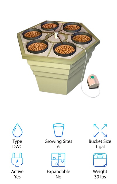 General Hydroponics EcoGrower