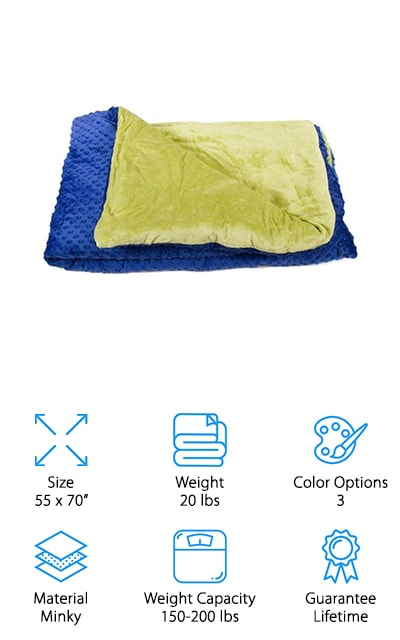 Harkla Weighted Blanket