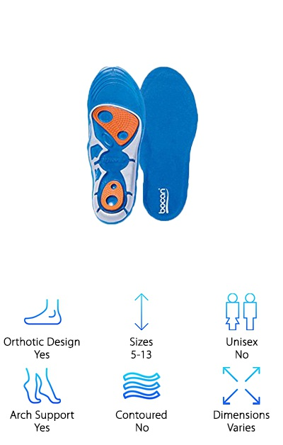 Sumkica GEL Shoe Insoles