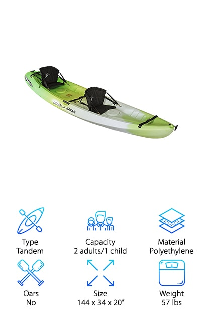 If you're looking for best kayaks for women or families, the Ocean Kayak Tandem might be for you. Why do we say that? Because it can accommodate 2 adults and a child or pet. This is a great way for parents to get active with their children, young or old! There are 3 different seating positions and this one can actually be used as a 1-, 2-, or 3-seater and holds up to 425 pounds. The footwells overlap so whoever is sitting in the center has comfortable legroom and foot bracing. There a lot of cool features on the kayak that make it really convenient to use, too. What do we mean? It has carry handles on the bow and stern, straps to hold onto your gear, and a skid plate.