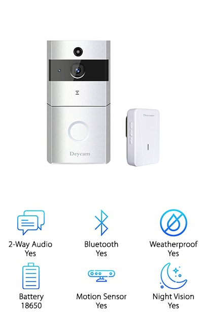 Are you looking for a video doorbell that can be installed in less than five minutes? Then you are looking for the Deycam Wi-Fi Wireless Doorbell. The Deycam has three different options for power sources: A 18650 battery, a USB cord or AC. Set it up, download the free smartphone app, and you are ready to get started. It's an amazing advantage to be able to check your front door, whether you are actually at home. Day or night, rain or shine, you have things under control. The wide-angle 166-degree lens can be activated with motion sensors, or when the button is pushed. 2-way audio allows you to tell a visitor you are on your way. At night, night vision gives you a black and white view of anyone who might be trying to sneak around or pay you an unexpected visit. Pick from a large number of indoor chime alerts when someone arrives. You will love your newfound security!