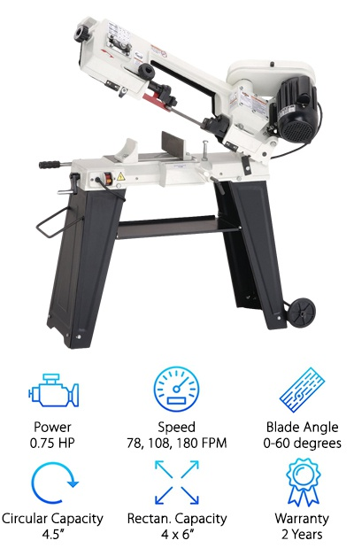 Best Horizontal Band Saws