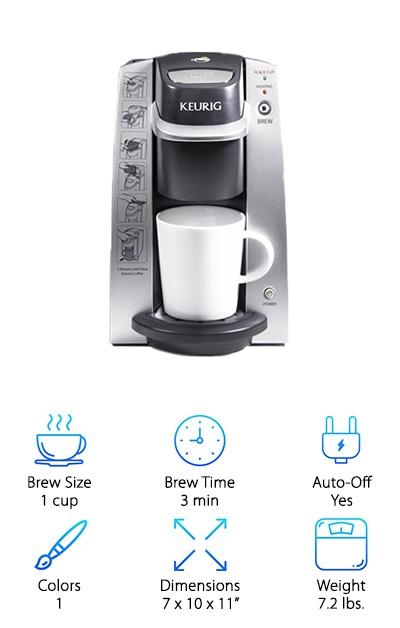 Keurig K-Cup Brewing System
