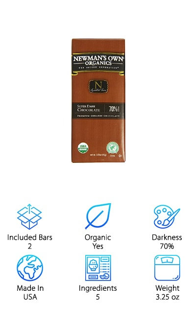 You might already be familiar with the Newman's Own brand. They make a lot of different foods, from salad dressings to cookies to tomato sauces, but here's the kicker: they donate 100% of their profits to charity.  There's a lot that's good about this chocolate and you're going to love the way it tastes. But it's nice to know that the money you spent is being put to good use. Anyway, on to the chocolate. It's made from organic beans and, in keeping with their generous reputation, they pay a premium price above what is considered fair trade. This 70% dark chocolate bar has a rich flavor that's not bitter and not too sweet.