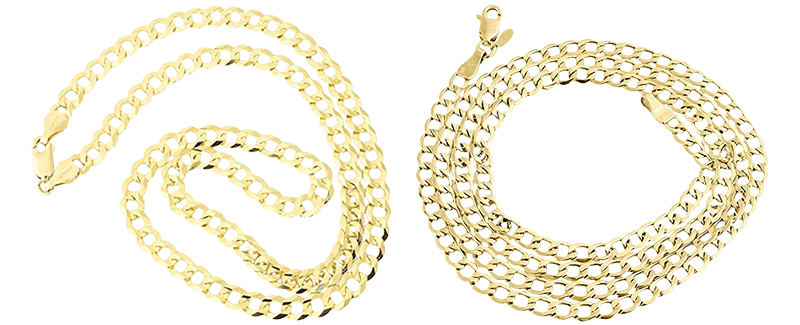Best Gold Cuban Link Chains